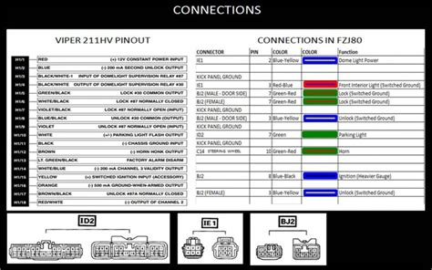 keyless entry wiring diagram efcaviation