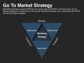 Go To Market Plan Template by Go To Market Strategy Planning Template At Four