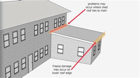 cobertizos significa general roof inspection spanish internachi