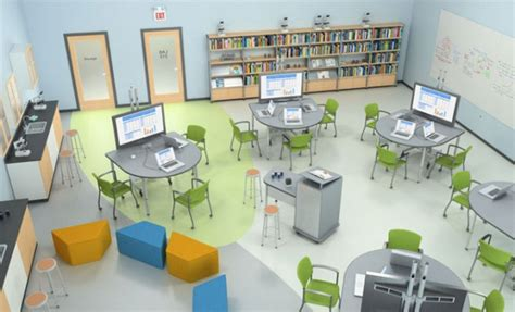 does classroom layout affect learning a holistic multi level analysis identifying the impact of