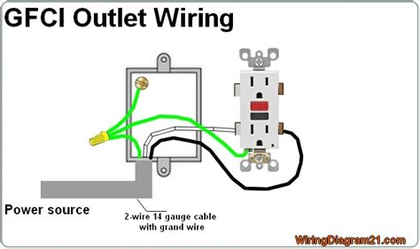 wiring diagram gfci outlet readingrat net