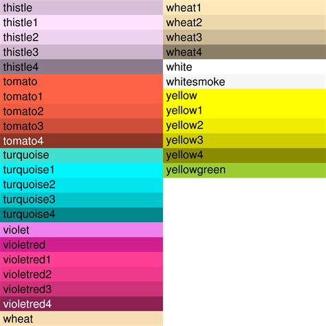 colors names named colors