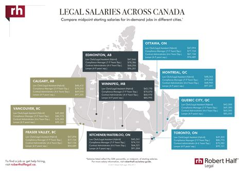 in house counsel salary in house counsel salary 28 images how to get an in house counsel inhouseblog