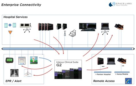 cara membuat use case narative network diagram for healthcare images how to guide and
