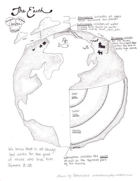 coloring pages earth science here s a nice coloring page that highlights the atmosphere