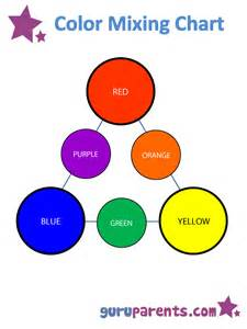 color mixing chart free worksheets 187 preschool color chart free math