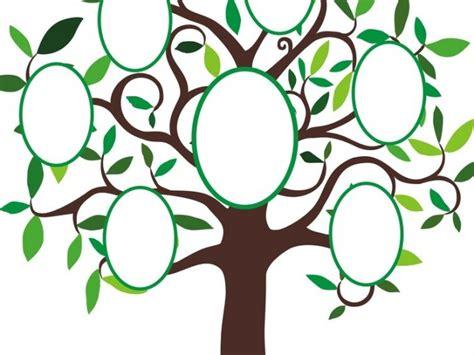 permira genesys g 233 n 233 alogie sur le net les racines d ancestry s 233 tendent