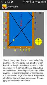 Cushion System Billiards 3 Cushion System Android Apps On Play
