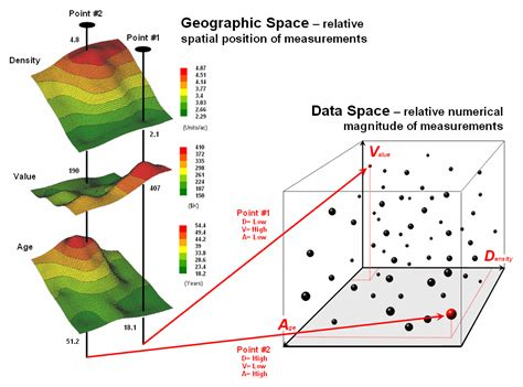 spatial pattern analysis in geography spatial analysis and statistics