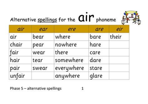 air pattern words phase 5 alternative spellings for air phoneme there