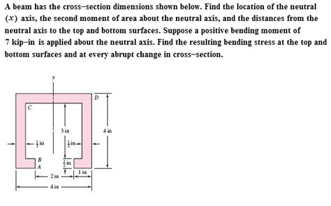i beam cross section dimensions a beam has the cross section dimensions shown belo