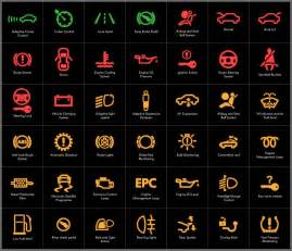 Car Lighting Symbols Car Warning Signs You Should Not Ignorecarmudi Philippines