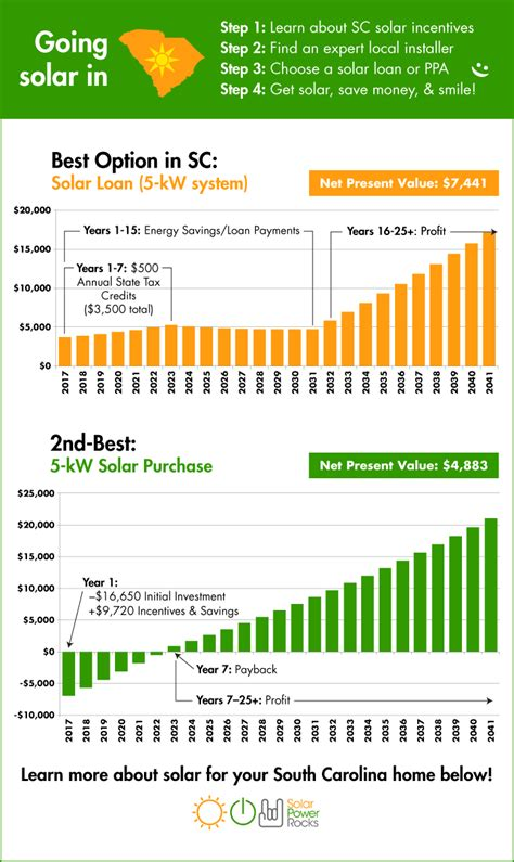 hawaii solar energy tax credit form tankless water heater tax credit 2018 best water