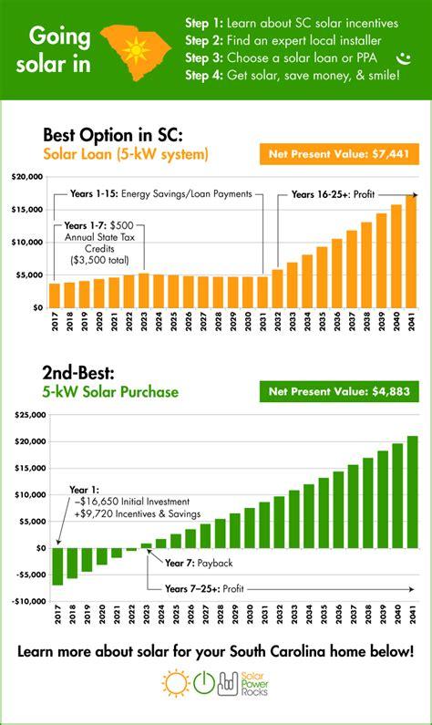south carolina tax tables 2016 south carolina income tax tables 2017 awesome home