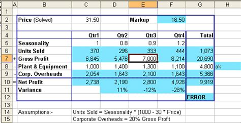What Is A Spreadsheet Model by Error Free Cpa Paper 1998