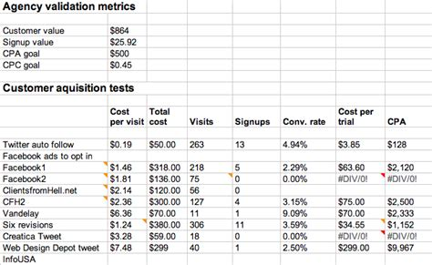 Drive Spreadsheet by Traffic Show Me The Money