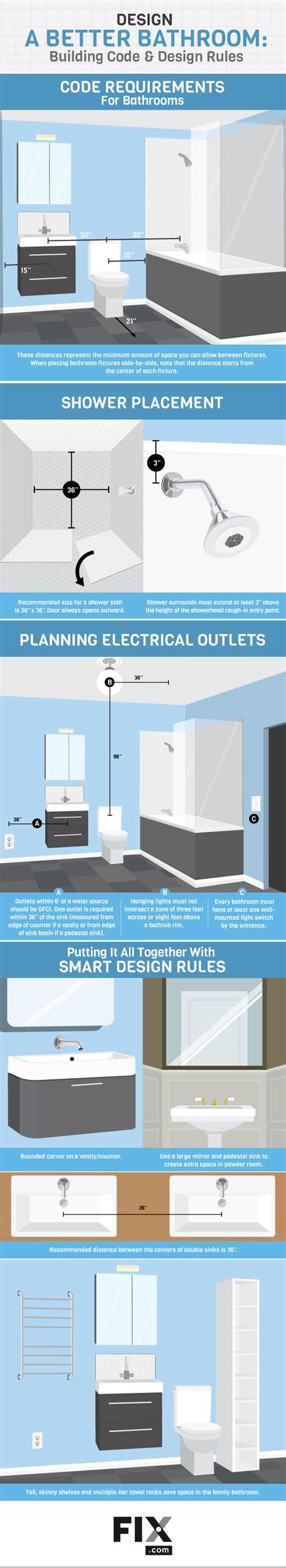 Bathroom Design Code Bathroom Design Codes Arrow Glass Mirror