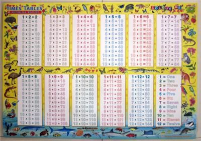 printable times table chart australia number names worksheets 187 times table 1 to 20 free