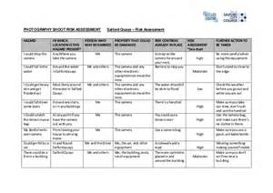 Emergency Risk Assessment Template by Disaster Risk Assessment Template