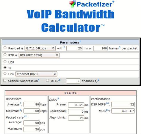 calculator bandwidth calculating voip throughput requirements packetlife net