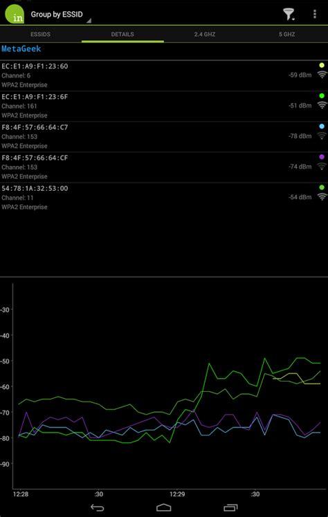 inssider apk inssider 4 0 2 9 apk android tools التطبيقات