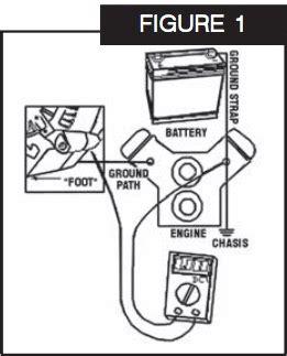 ford powermaster alternators wiring free wiring