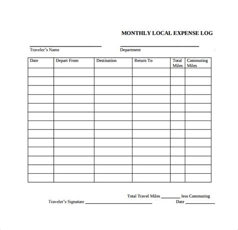 Expense Log Template Invitation Template Travel Expense Report Mileage Log Templates