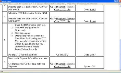 saturn vue 2003 problems transmission problem i a 2004 saturn vue awd 2 2l i