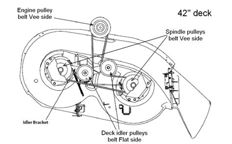 wiring diagram for huskee lawn tractor wiring car wiring