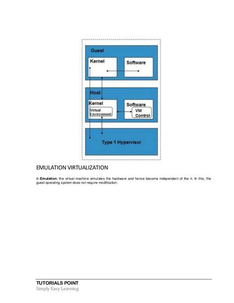 tutorialspoint virtualization cloud computing tutorialspoint