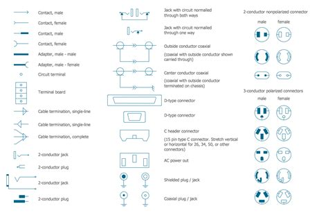 electrical symbols terminals and connectors