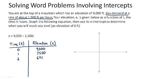 Linear Equations Word Problems Worksheet With Answers by Linear Functions Word Problems Worksheet Free Worksheets