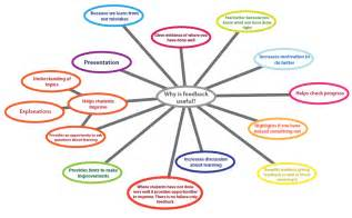 cramlington muse musings from cramlington learning