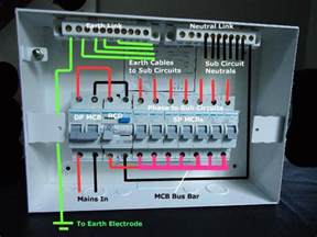 domestic electrics the consumer unit ask a handyman service