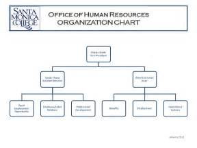 employee relations human resources brown