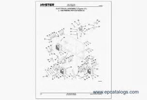 Forklift Brake System Pdf Hyster Forklift Pdf Repair Manual Forklift Trucks Manuals