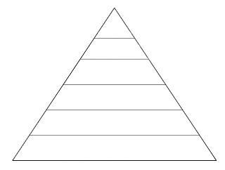 Blank Hierarchy Pyramid Hierarchy Pyramid Template