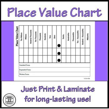 free printable lesson plans place value freebie a place value chart that you can laminate and