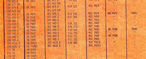 circuite integrate echivalente 28 images constructie osciloscop cu tub b7s2 rft crt pagină 3