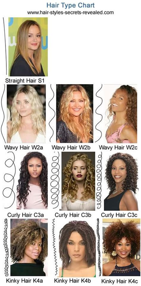 hairstyles type hair type the single biggest factor that limits your hair