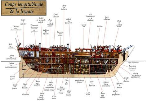 hermione bateau dimension la fayette et l hermione