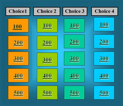 jeopardy board template sle smart board jeopardy 6 documents in pdf ppt