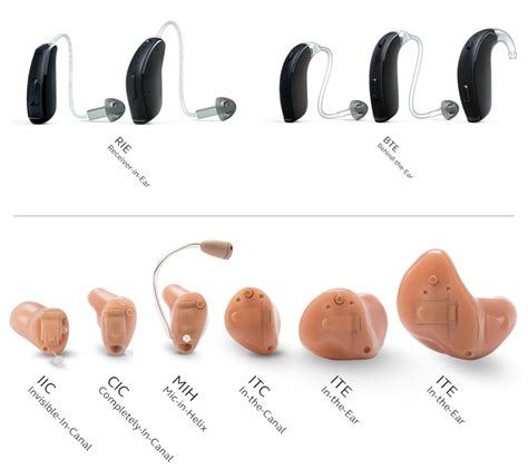 hearing aid types types of hearing aids find the right hearing aid for you