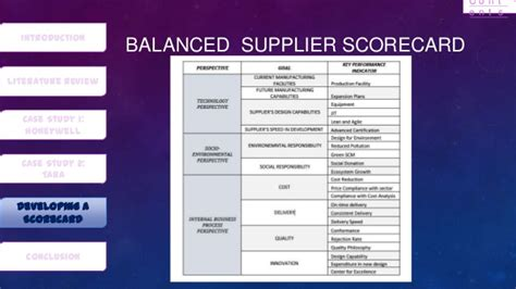 supplier scorecard template developing a supplier scorecard term paper