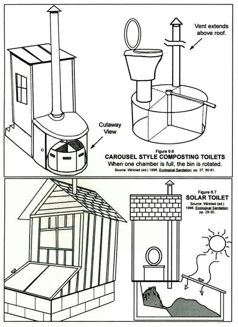 Compostable Toilet Nz by 17 Best Images About Out House S Compost Toilets Outside