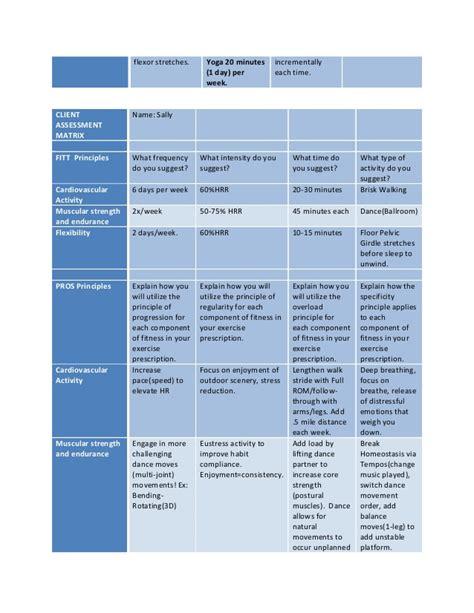 Yoga For Pelvic Floor by Ef310 Unit 08 Client Assessment Matrix Fitt Pros 3