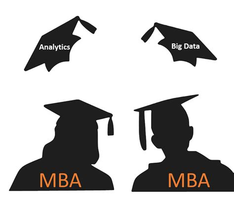 Mba Uselss by 5 Reasons Why Mba Is The Most Useless Degree Analytics