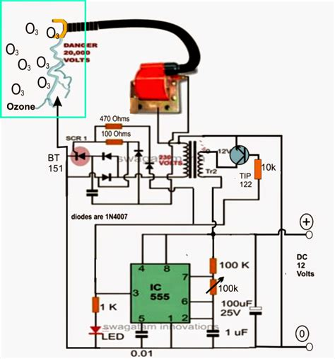 the article explains a simple ozone gas generator circuit which be used for sterilizing