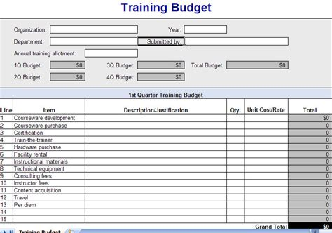 training budget excel template training budget