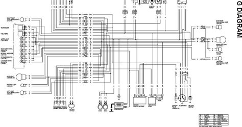 motorcycles diagram kelistrikan motor honda